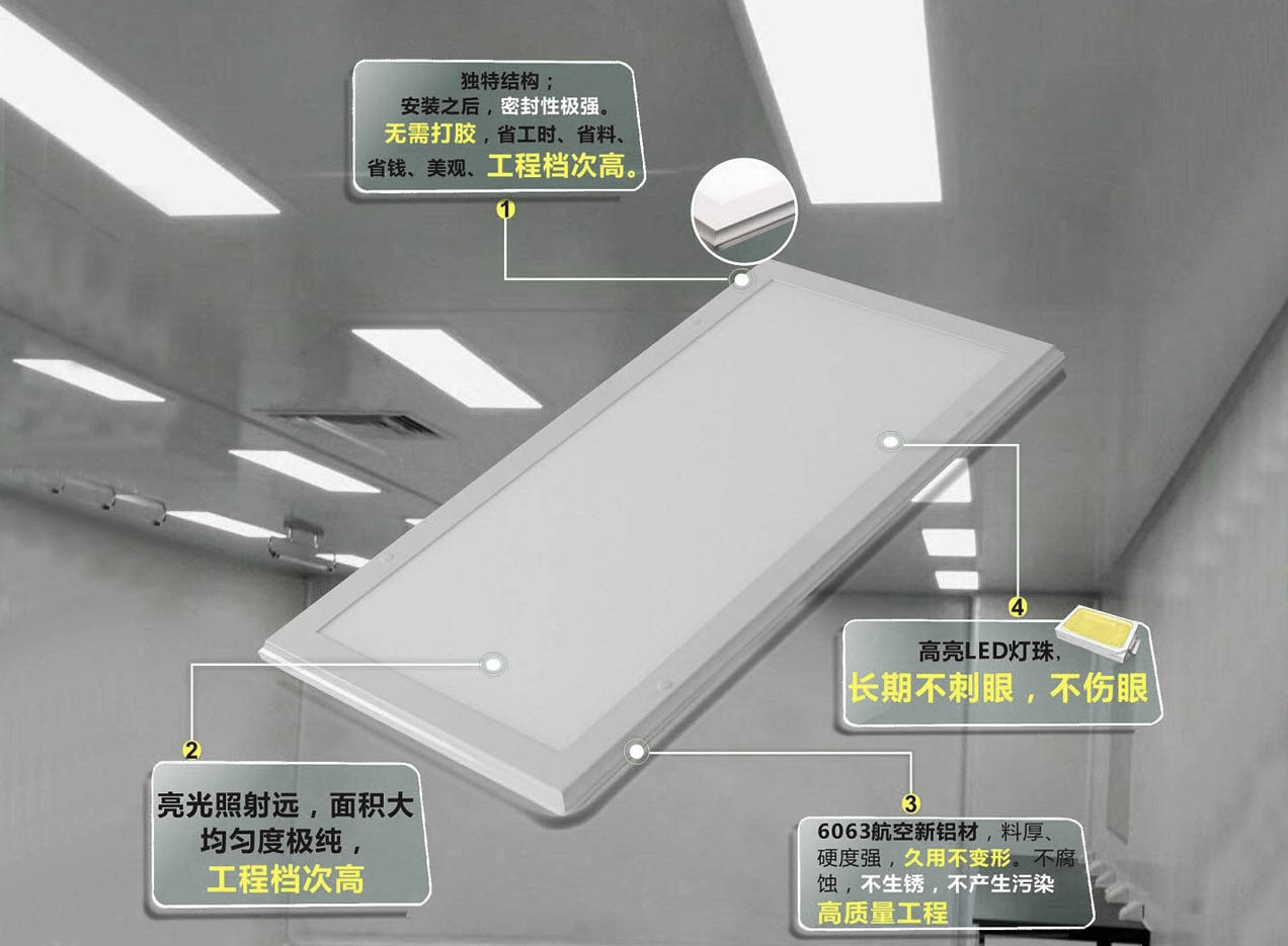 斜边吸顶平板LED净化灯具能安装家庭,办公室吗